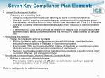seven key compliance plan elements1