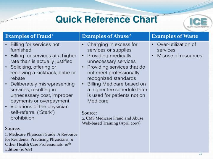 Quick Reference Chart
