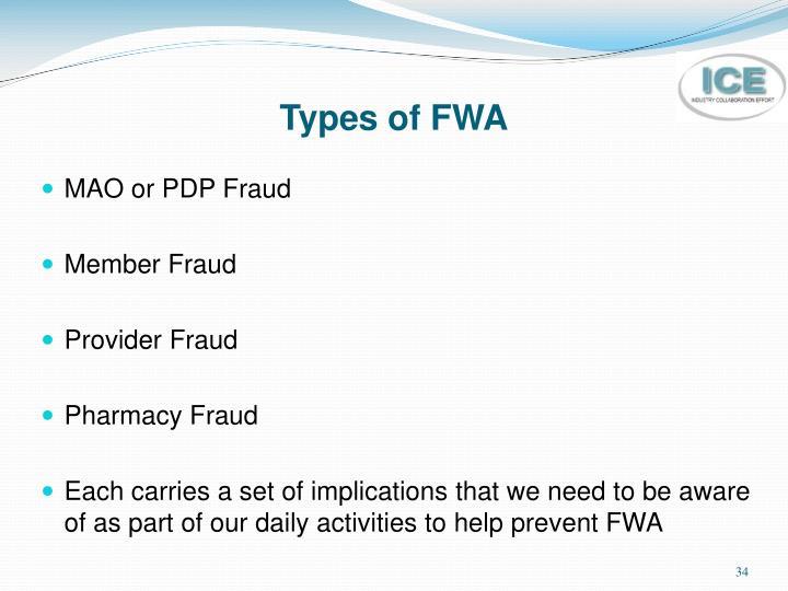 Types of FWA