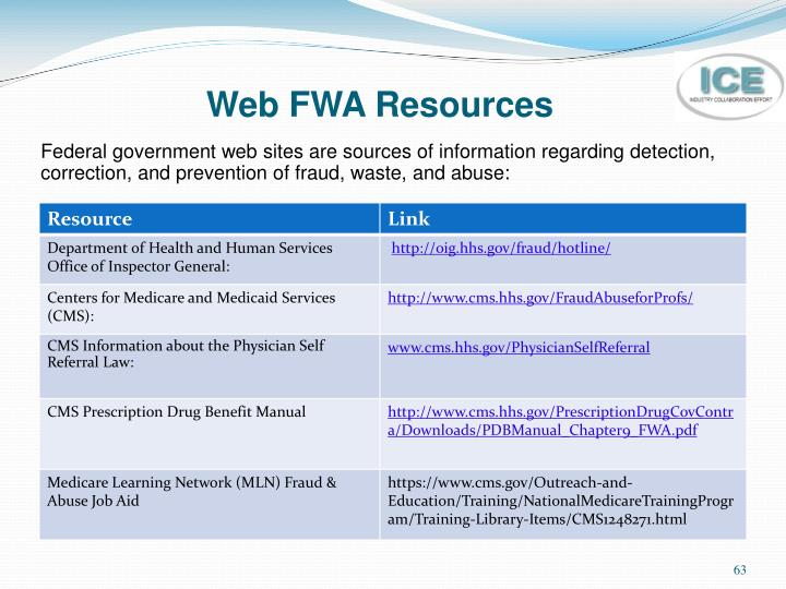 Web FWA Resources
