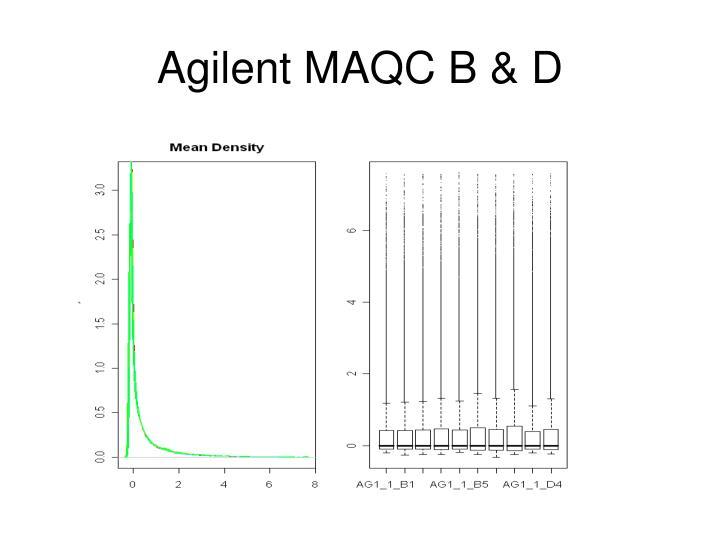 Agilent MAQC B & D
