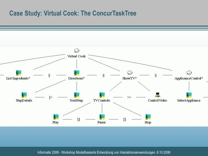 Case Study: Virtual Cook: The ConcurTaskTree