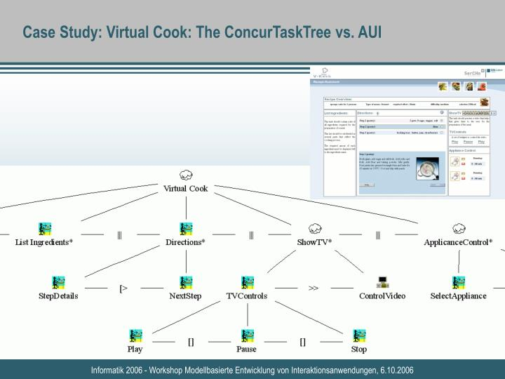 Case Study: Virtual Cook: The ConcurTaskTree vs. AUI