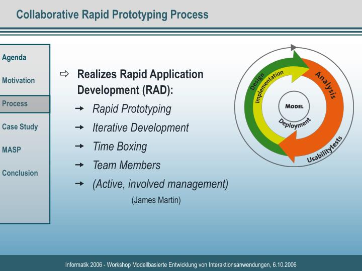 Collaborative Rapid Prototyping Process