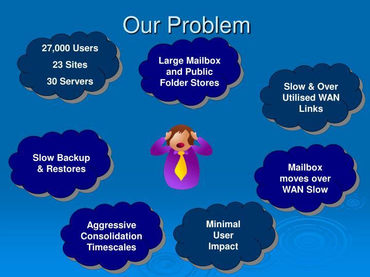 Slow & Over Utilised WAN Links
