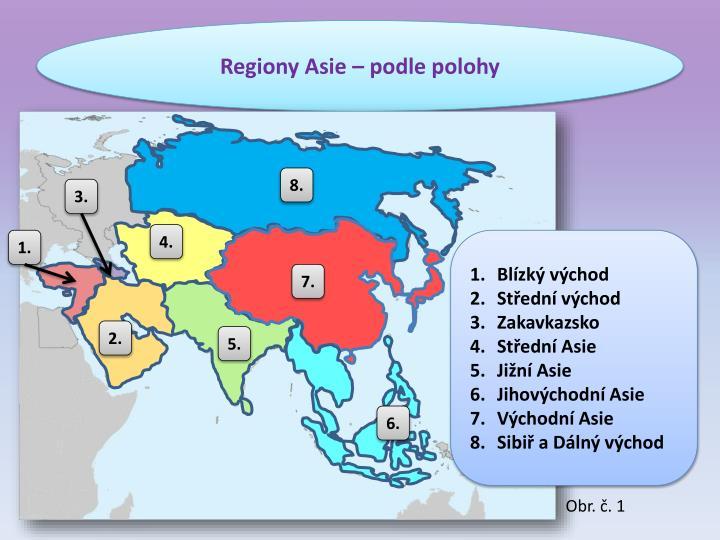 Regiony Asie – podle polohy