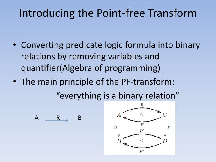 Introducing the Point-free Transform