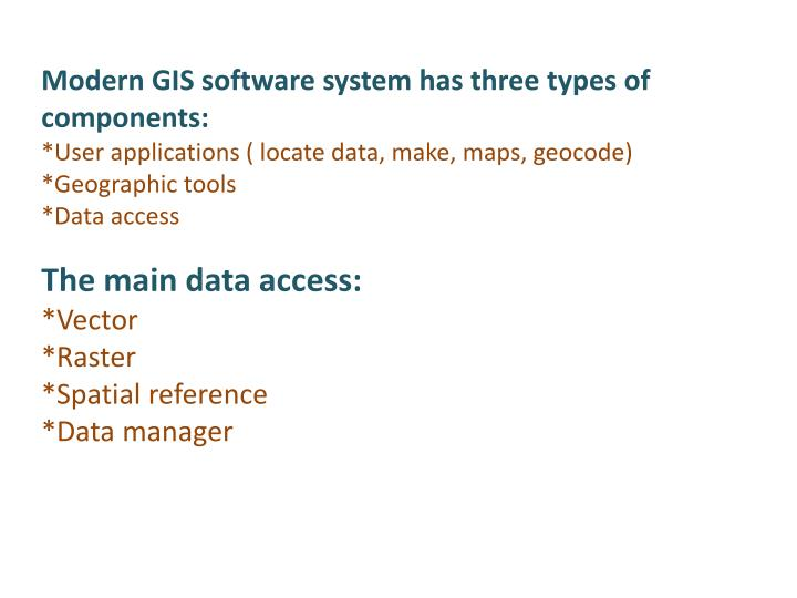 Modern GIS software system has three types of components: