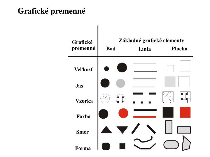 Grafické premenné