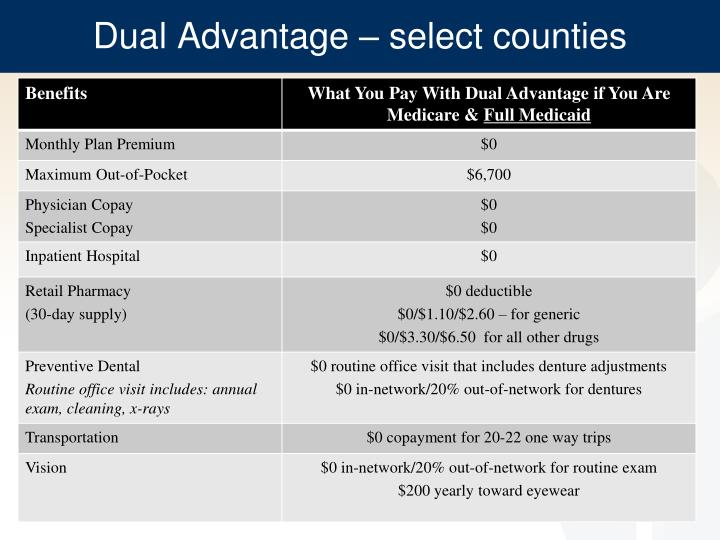 Dual Advantage – select counties