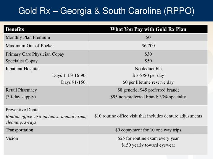 Gold Rx – Georgia & South Carolina (RPPO)