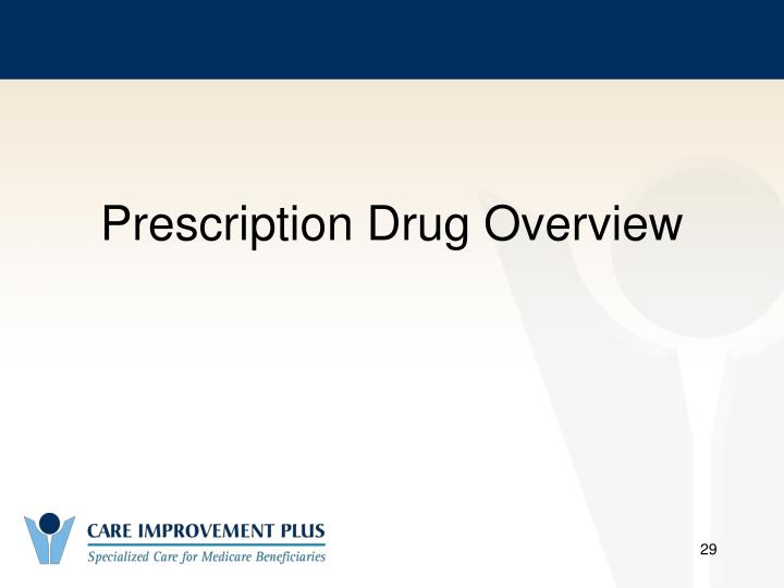 Prescription Drug Overview