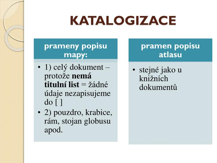 KATALOGIZACE