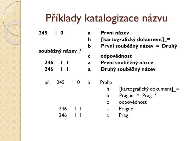 Příklady katalogizace názvu
