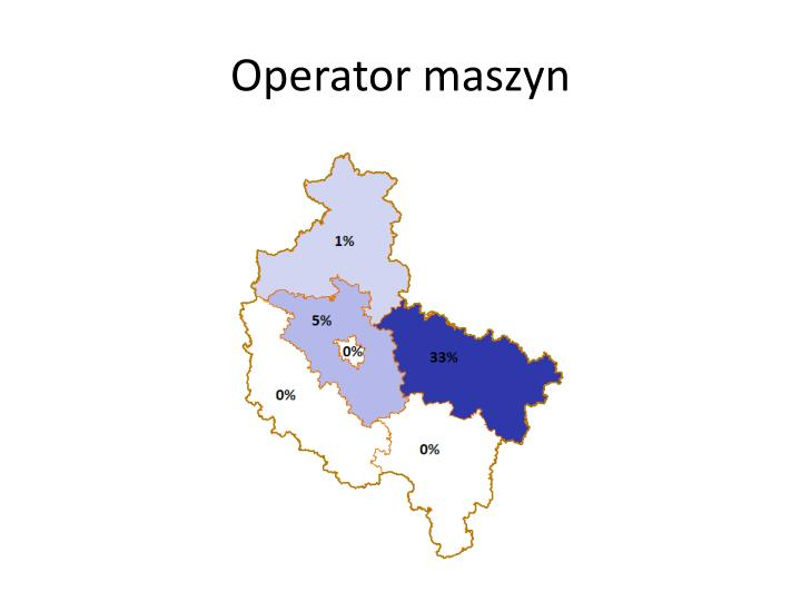 Operator maszyn