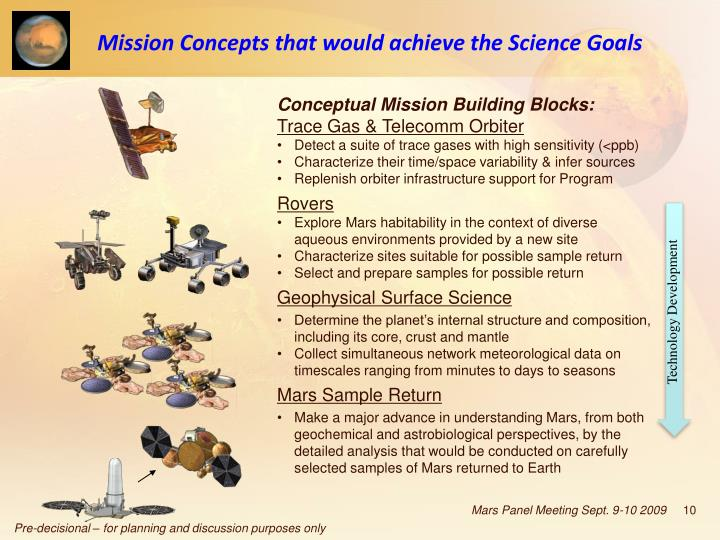 Mission Concepts that would achieve the Science Goals