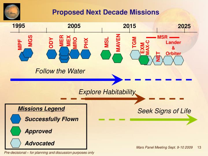 Proposed Next Decade Missions