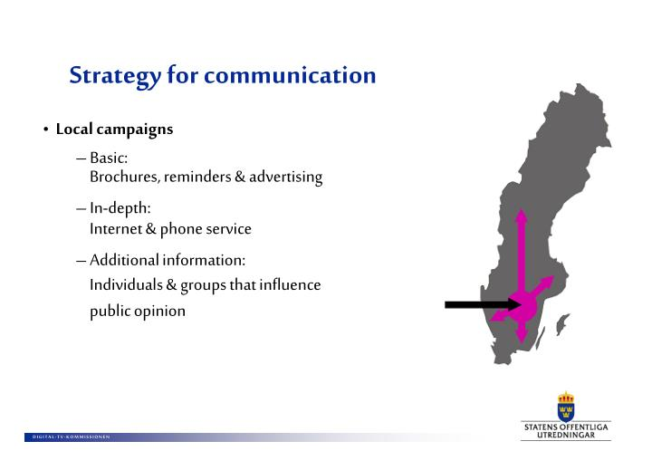Strategy for communication