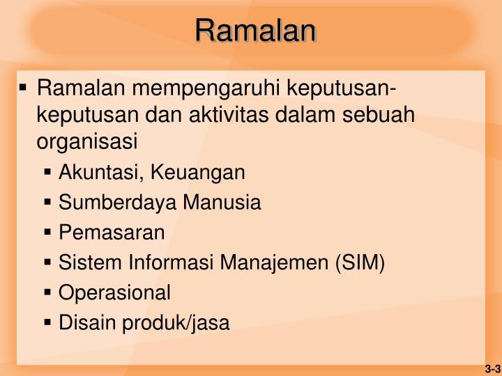 Ramalan