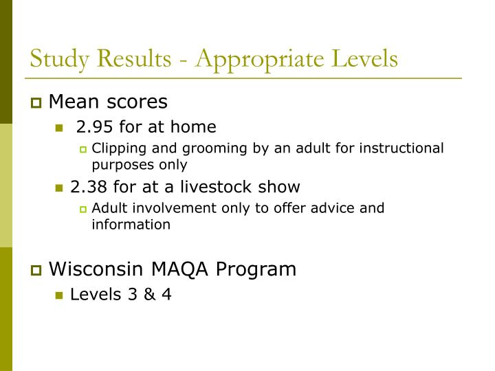 Study Results - Appropriate Levels