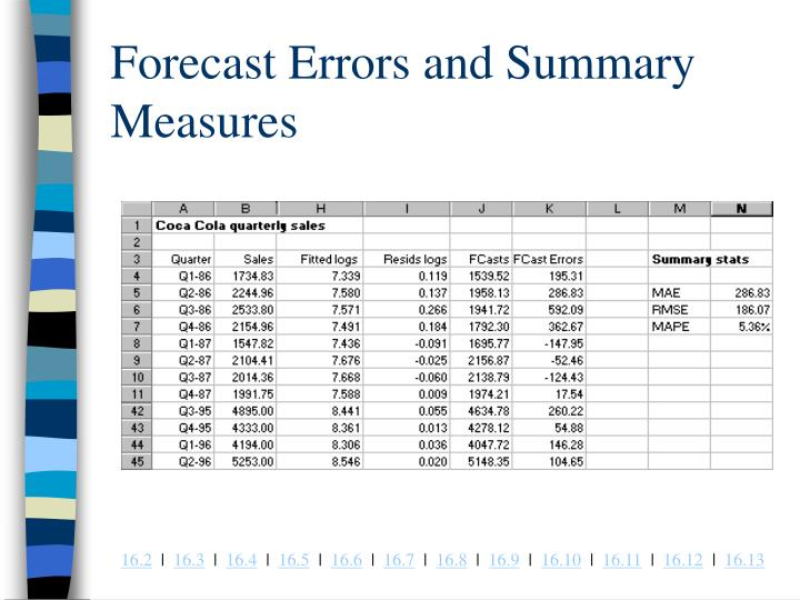 Forecast Errors and Summary Measures