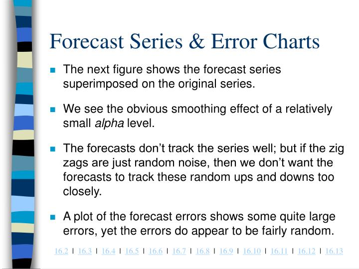 Forecast Series & Error Charts