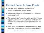 forecast series error charts