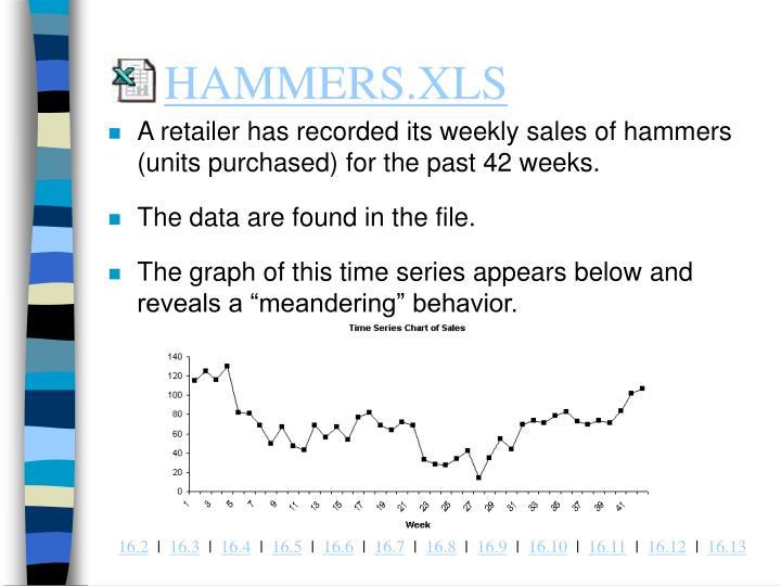 HAMMERS.XLS