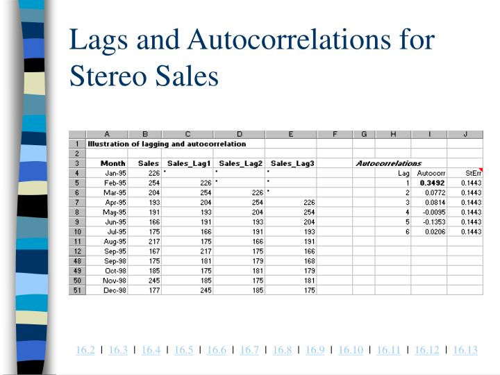 Lags and Autocorrelations for Stereo Sales