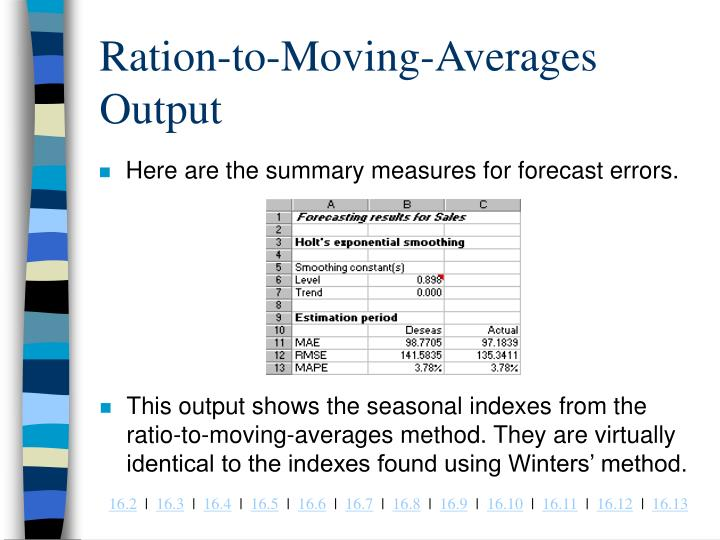 Ration-to-Moving-Averages Output