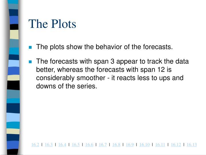 The Plots