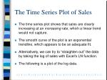 the time series plot of sales