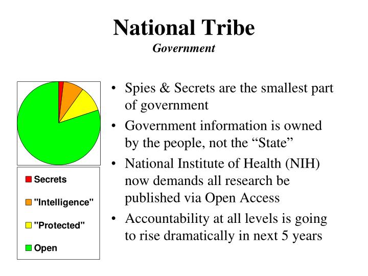 National Tribe