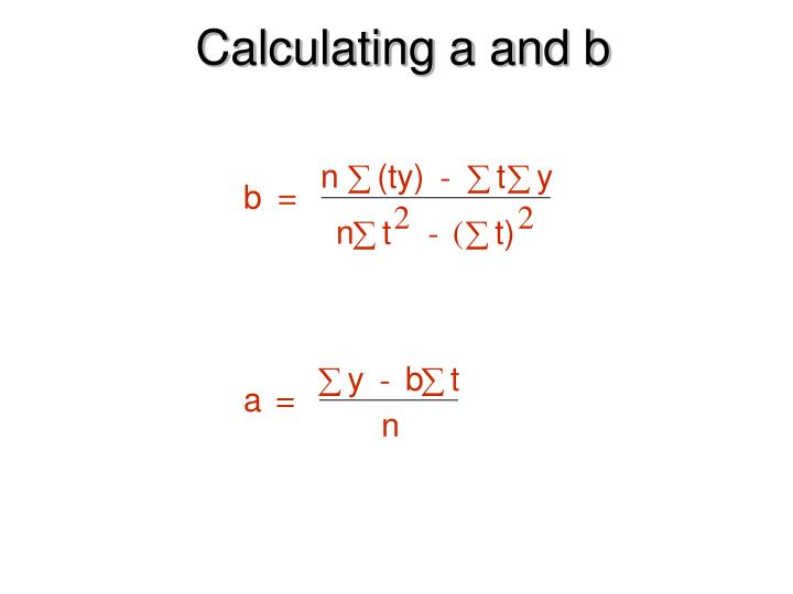 Calculating a and b
