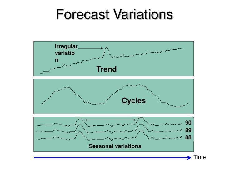 Forecast Variations