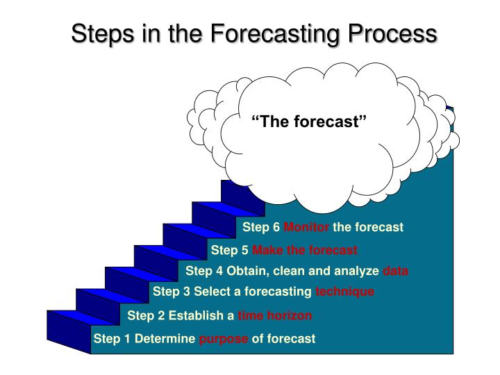Steps in the Forecasting Process