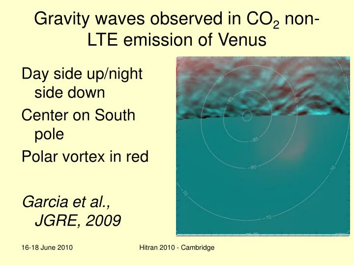 Gravity waves observed in CO