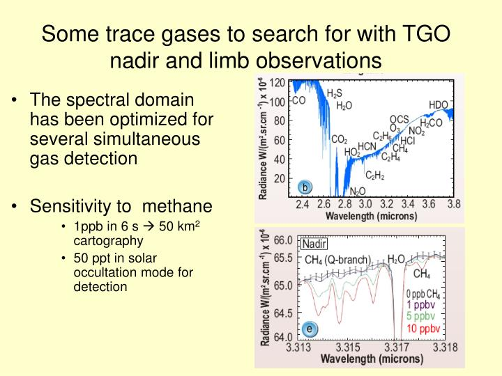 Some trace gases to search for with TGO