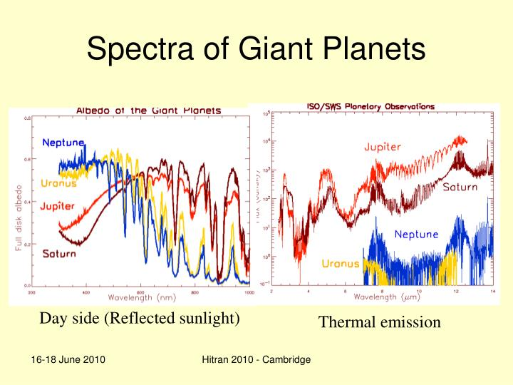 Spectra of giant planets