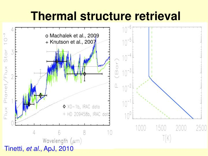 Thermal structure retrieval