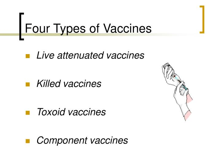 Four Types of Vaccines