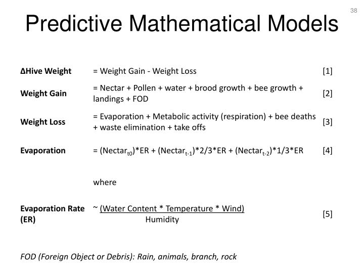 Predictive Mathematical Models