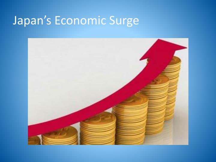 Japan's Economic Surge