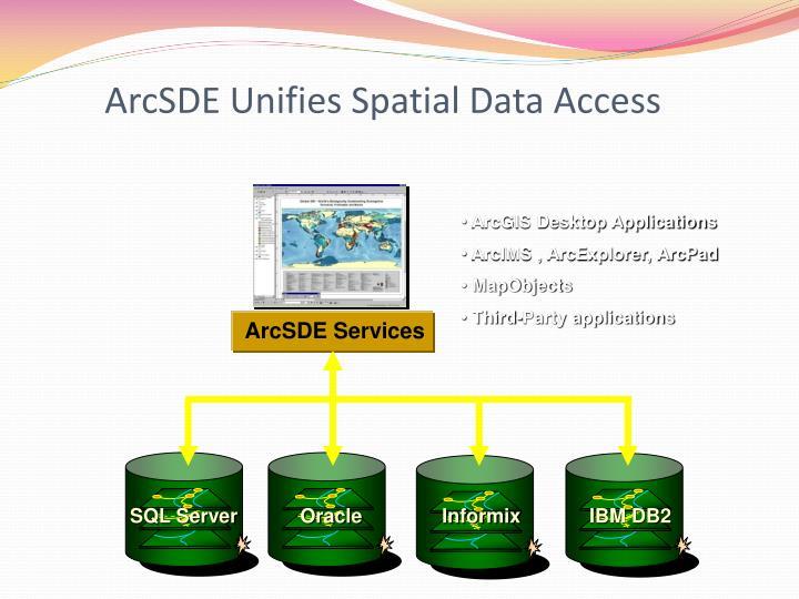 ArcSDE Unifies Spatial Data Access