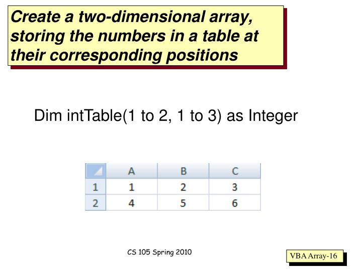 Create a two-dimensional array, storing the numbers in a table at