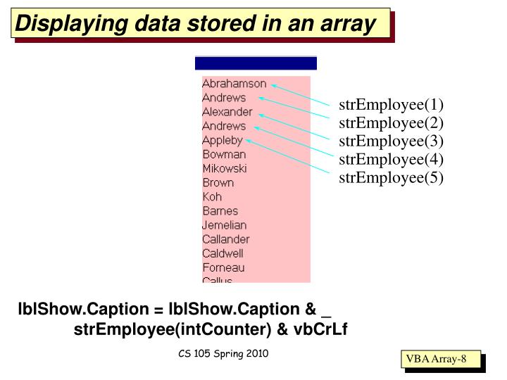 Displaying data stored in an array