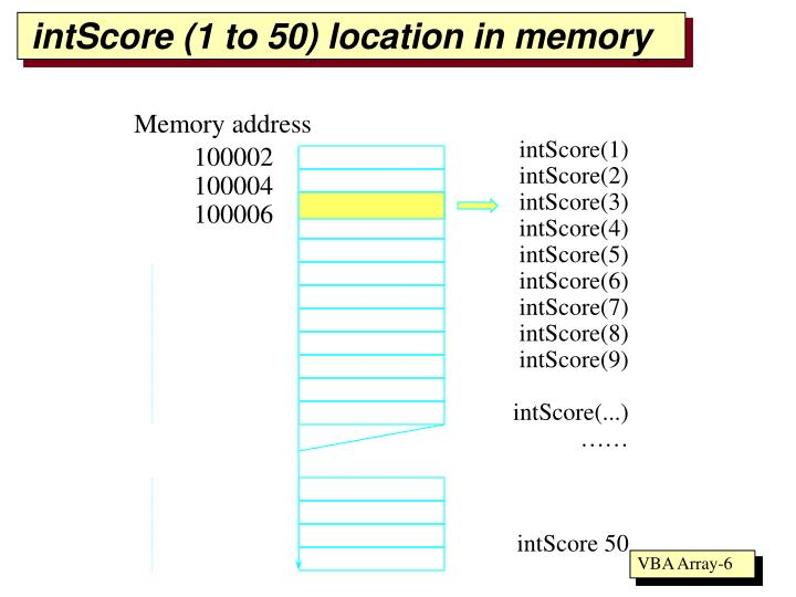 intScore (1 to 50) location in memory