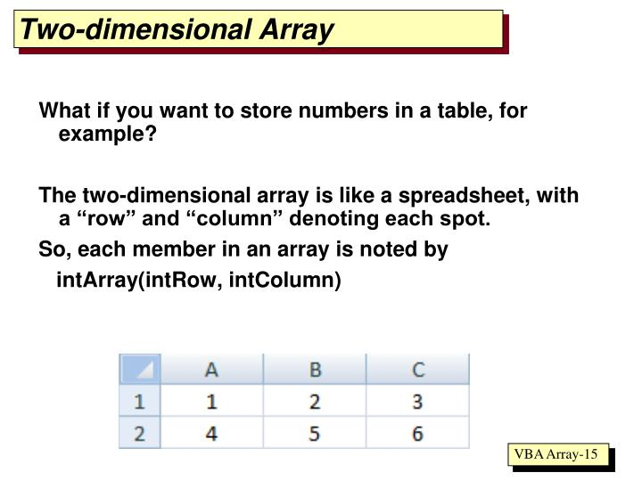 Two-dimensional Array