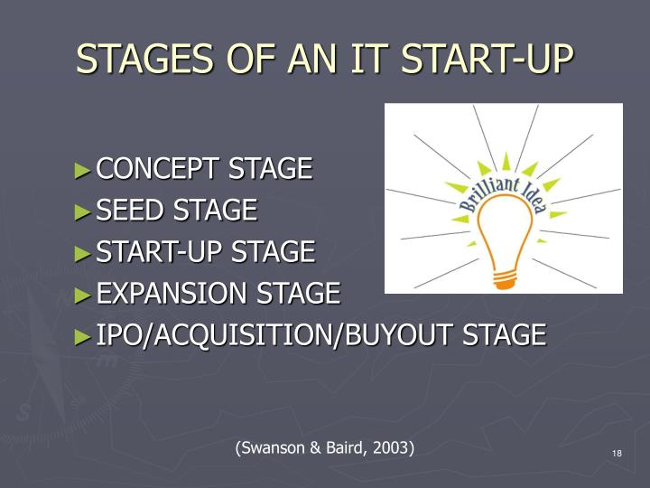 STAGES OF AN IT START-UP