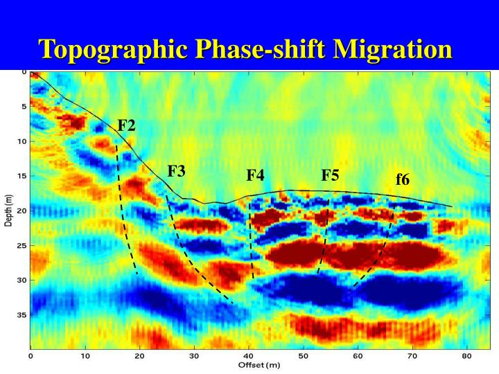 Topographic Phase-shift Migration